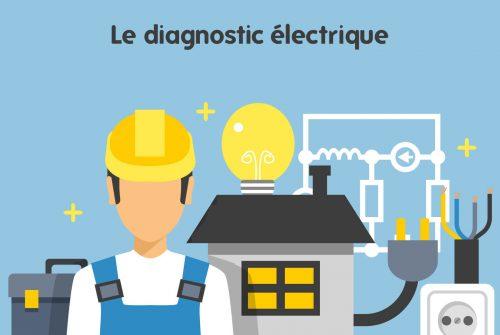 Qu'est-ce qu'un diagnostic électrique ?